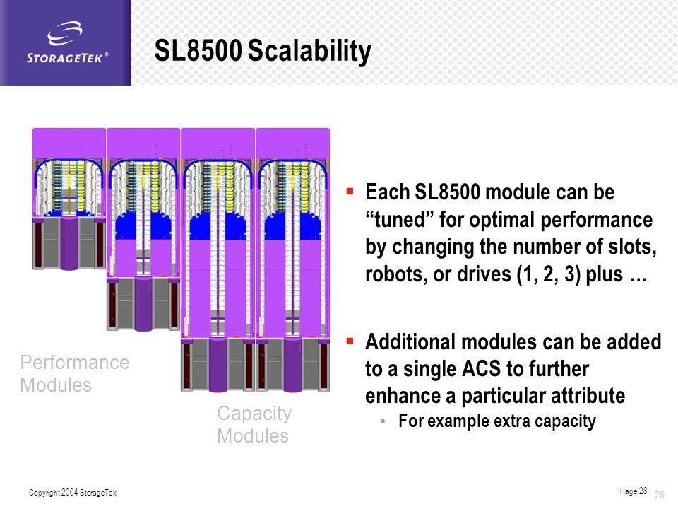 SL8500 Scalability 1,456 Data Cartridge Slots. 6,640 Data Cartridge Slots.