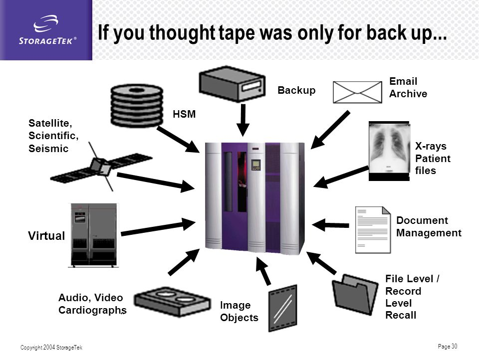 If you thought tape was only for back up...
