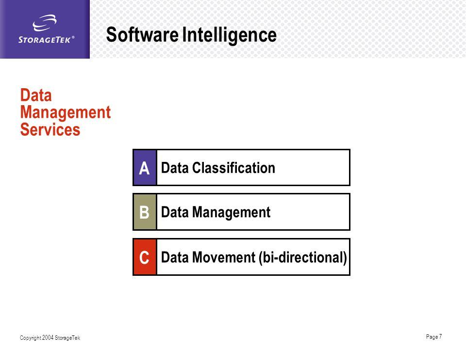 Software Intelligence