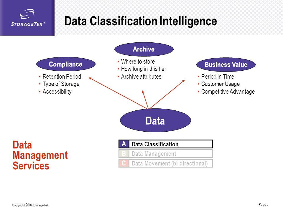 Data Classification Intelligence