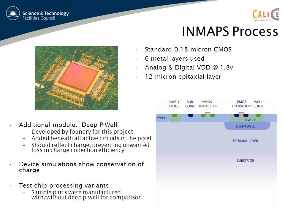 INMAPS Process Standard 0.18 micron CMOS 6 metal layers used