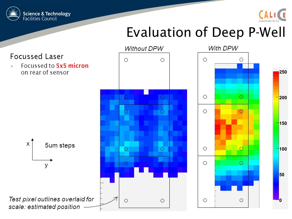 Evaluation of Deep P-Well