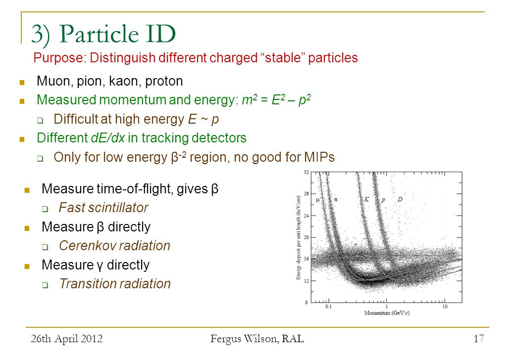 3) Particle ID Purpose: Distinguish different charged stable particles. Muon, pion, kaon, proton.
