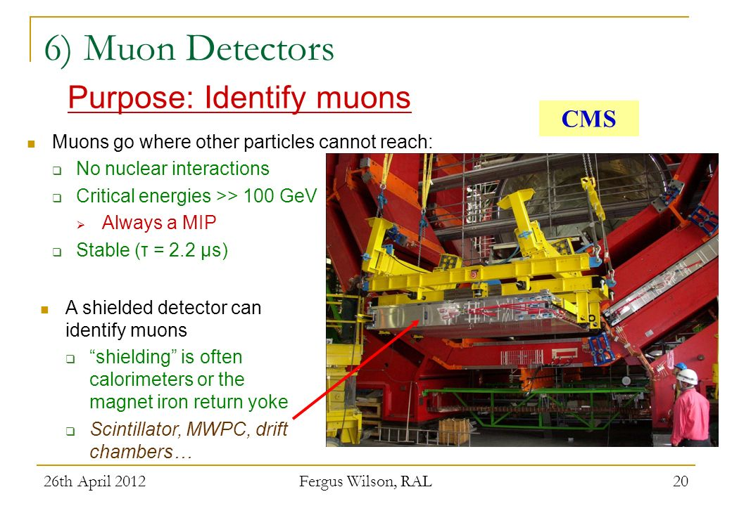 Purpose: Identify muons