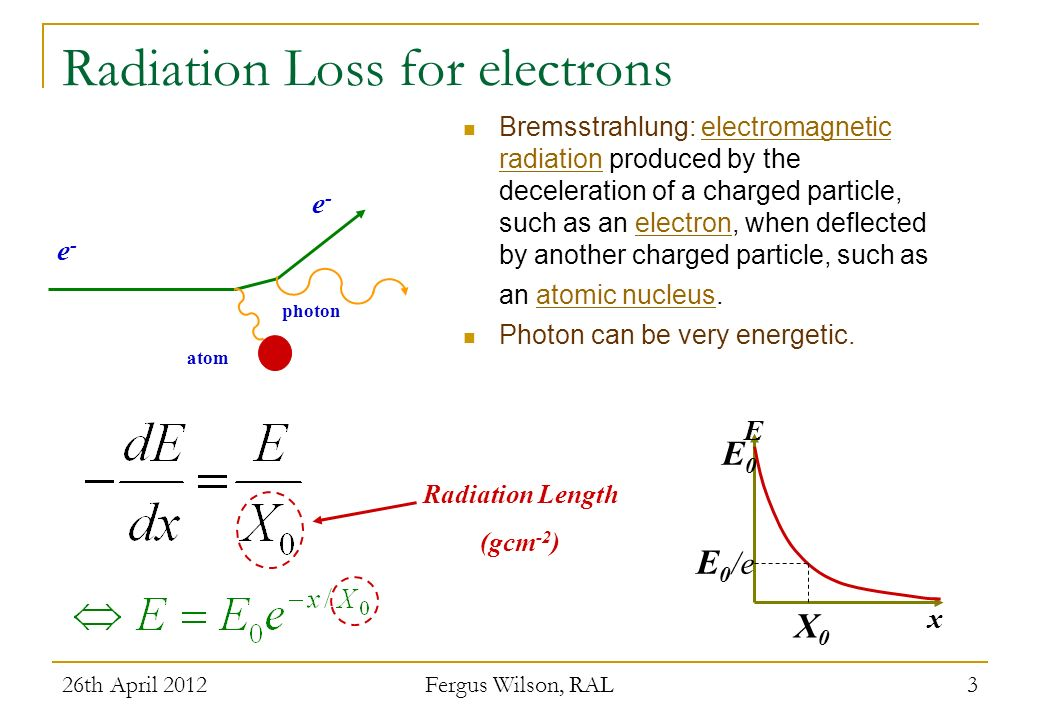 Radiation Loss for electrons