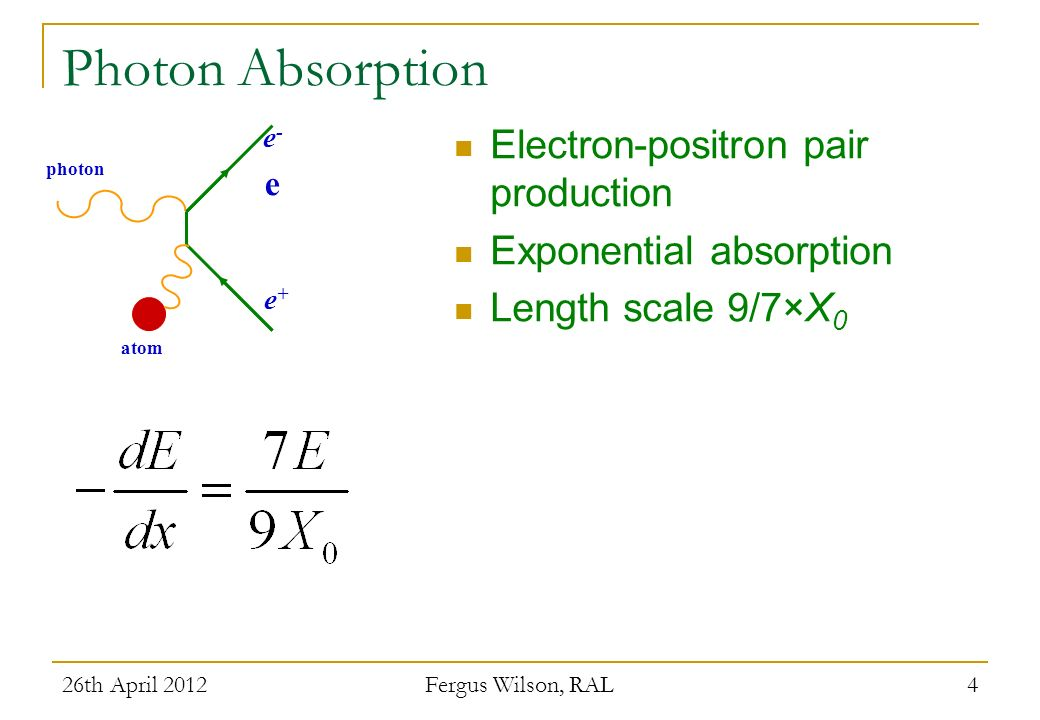 Photon Absorption Electron-positron pair production