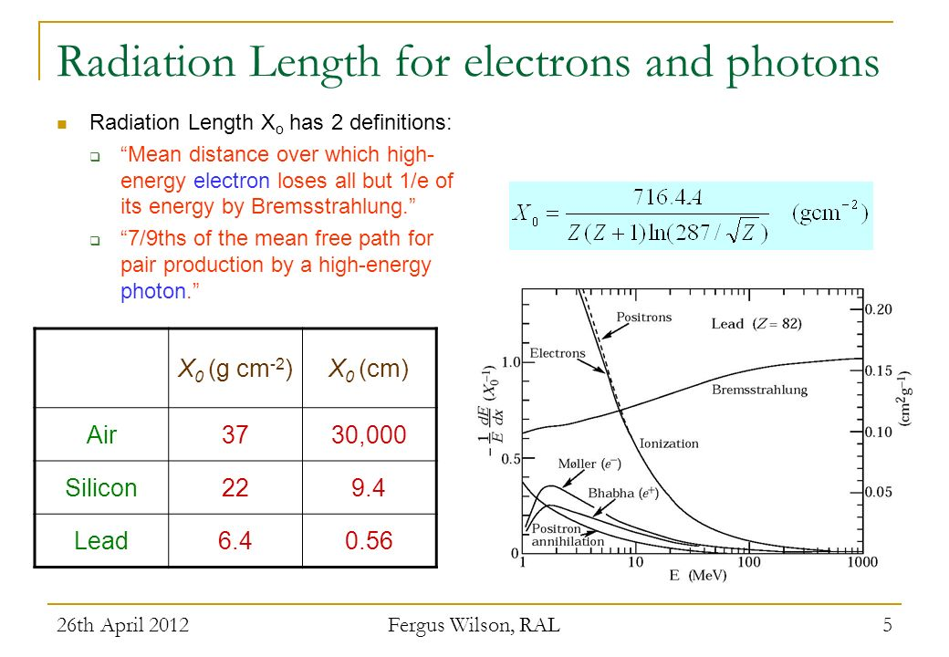 Radiation Length for electrons and photons