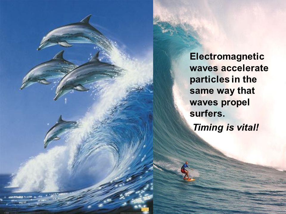 Electromagnetic waves accelerate particles in the same way that waves propel surfers.
