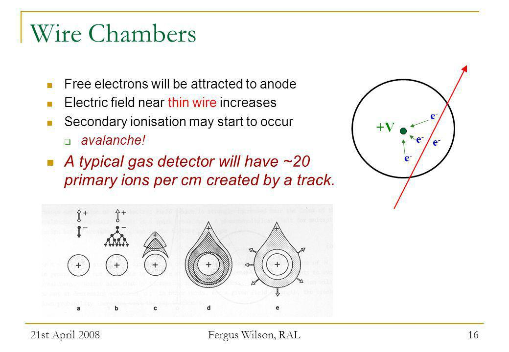 Wire Chambers +V. e- Free electrons will be attracted to anode. Electric field near thin wire increases.