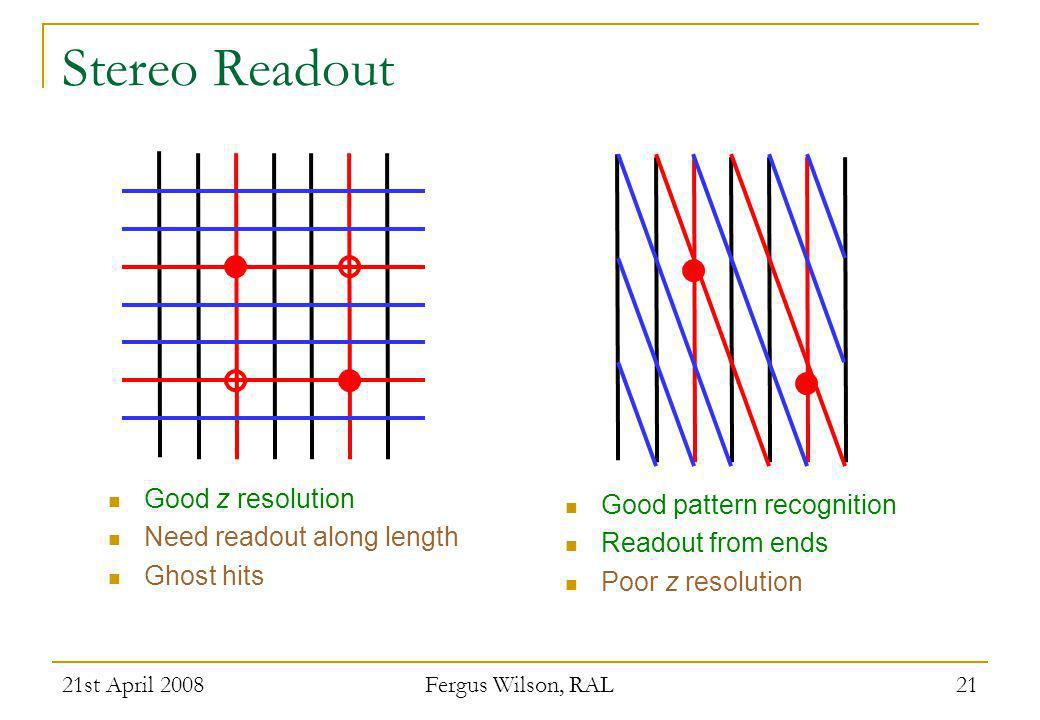 Stereo Readout Good z resolution Good pattern recognition
