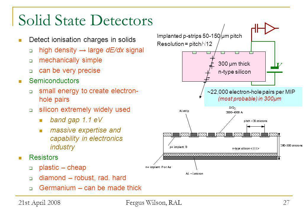 Solid State Detectors + - V Detect ionisation charges in solids