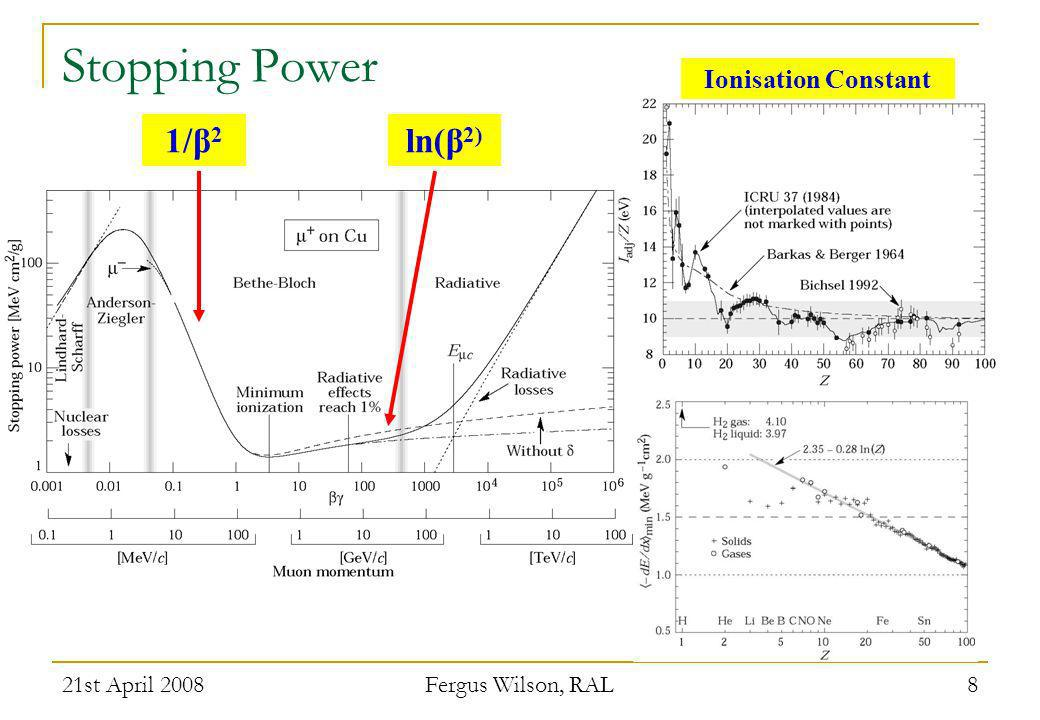 Stopping Power 1/β2 ln(β2) Ionisation Constant 21st April 2008