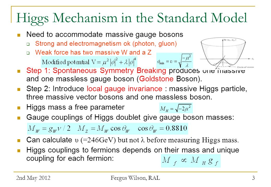 Higgs Mechanism in the Standard Model