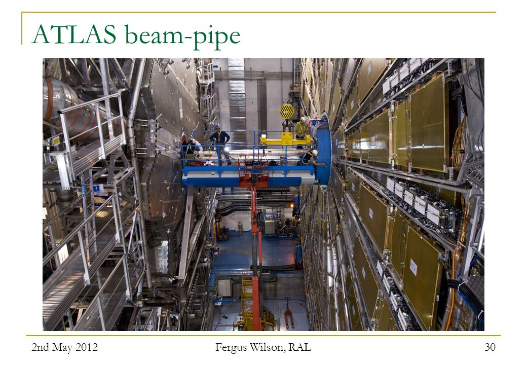 ATLAS beam-pipe 2nd May 2012 Fergus Wilson, RAL
