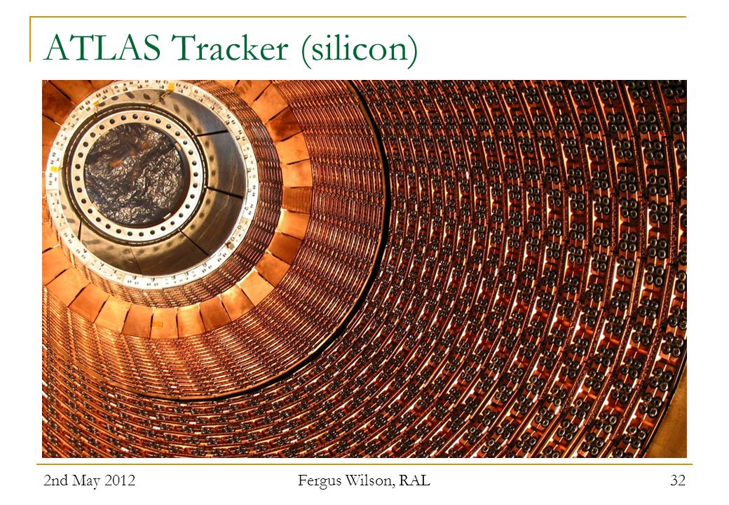 ATLAS Tracker (silicon)