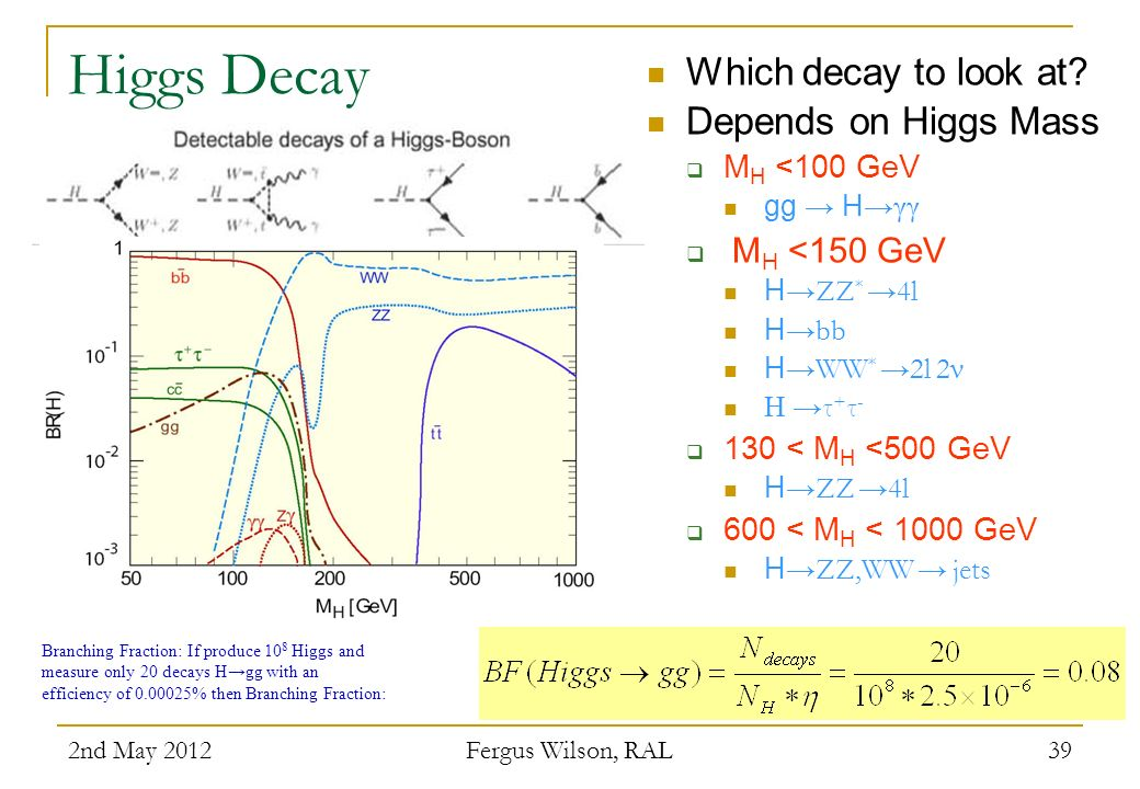 Higgs Decay Which decay to look at Depends on Higgs Mass