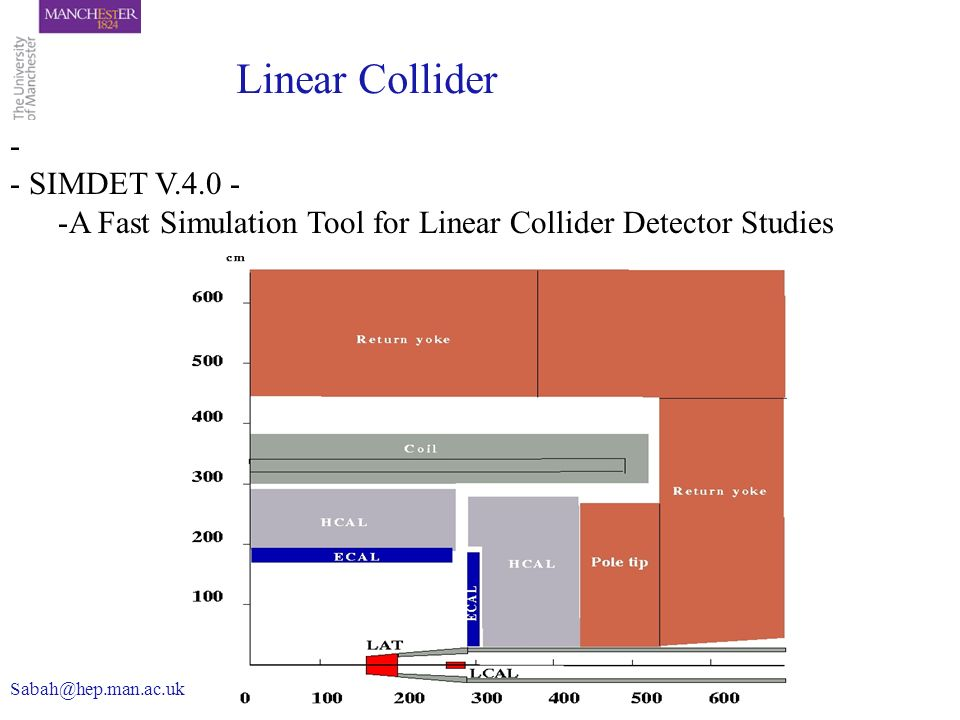 Linear Collider - - SIMDET V.4.0 -