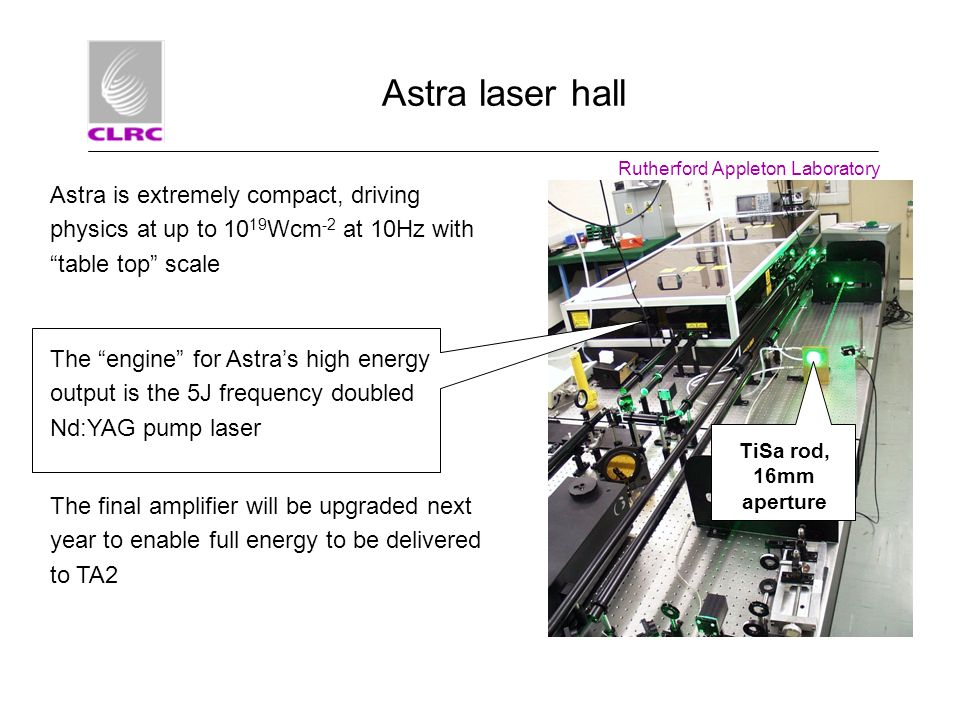 Astra laser hall Rutherford Appleton Laboratory. Astra is extremely compact, driving physics at up to 1019Wcm-2 at 10Hz with table top scale.