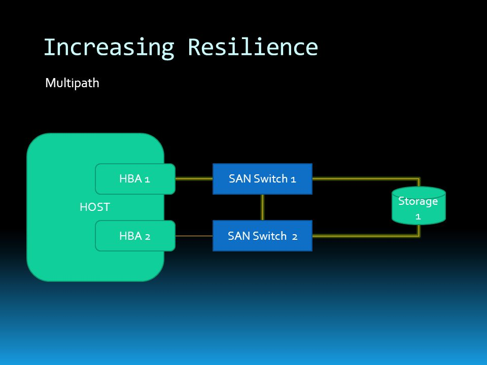 Increasing Resilience