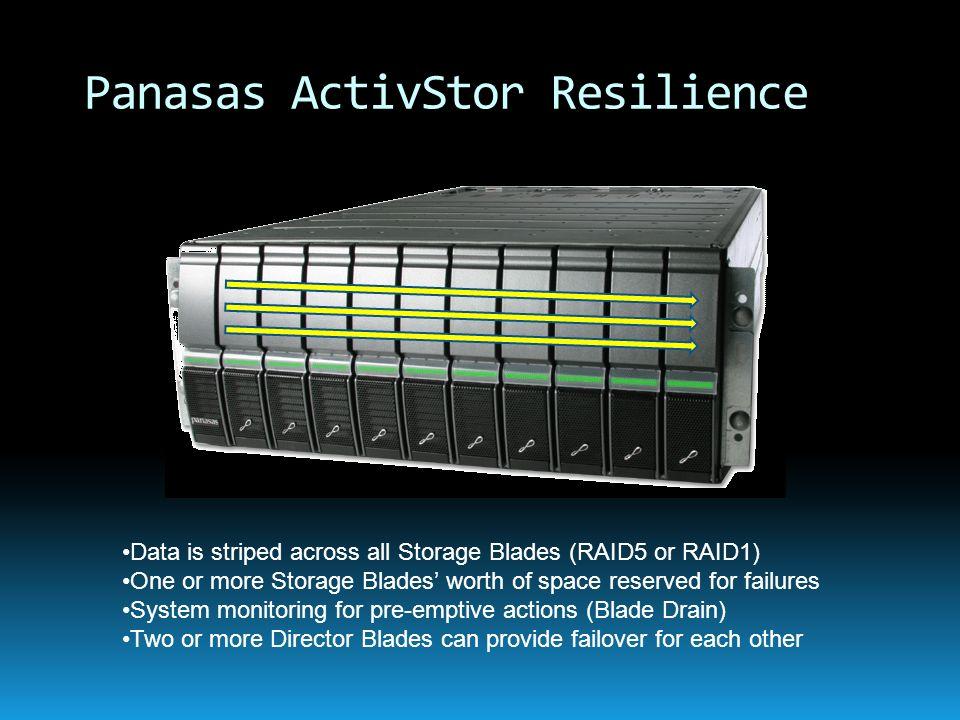 Panasas ActivStor Resilience