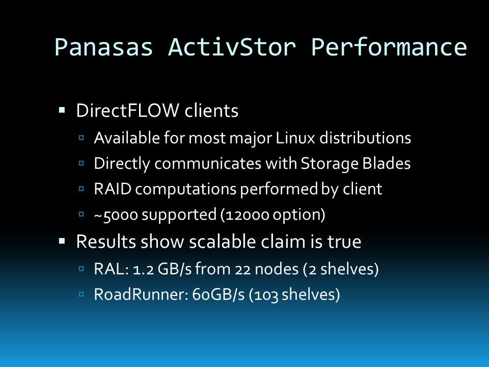 Panasas ActivStor Performance