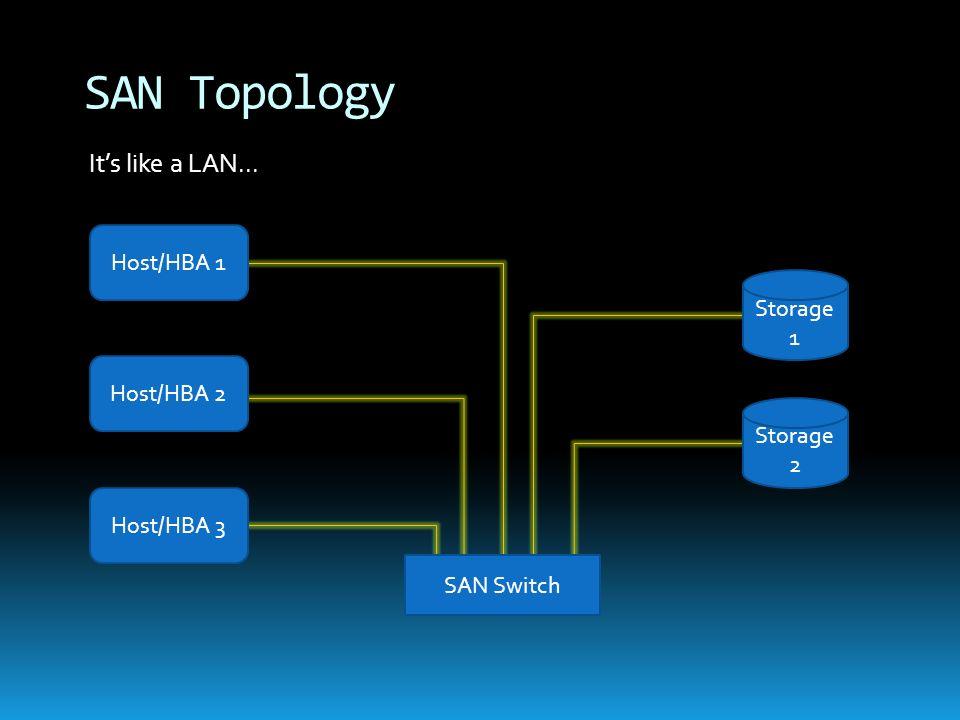 SAN Topology It's like a LAN... Host/HBA 1 Storage 1 Host/HBA 2