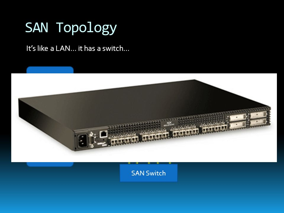 SAN Topology It's like a LAN... it has a switch... Host/HBA 1