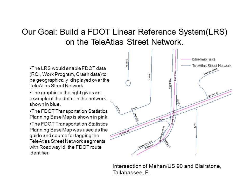 Our Goal: Build a FDOT Linear Reference System(LRS) on the TeleAtlas Street  Network  The LRS would enable FDOT data (RCI, Work Program, Crash data) to