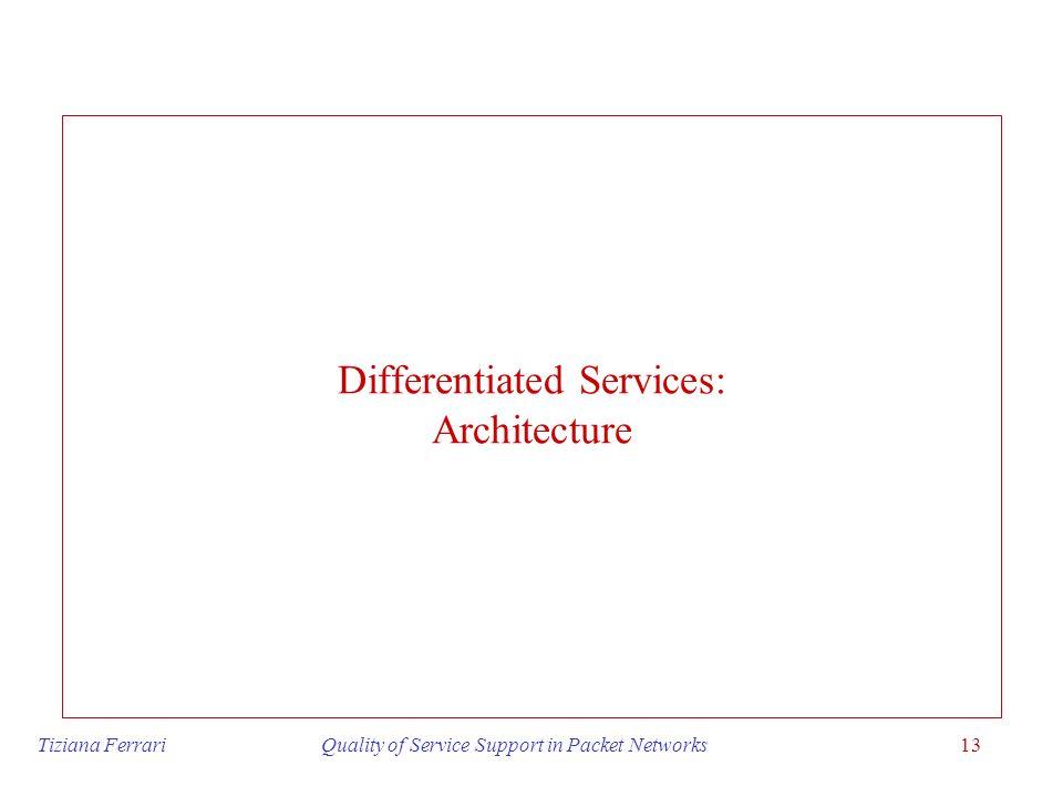 Differentiated Services: Architecture
