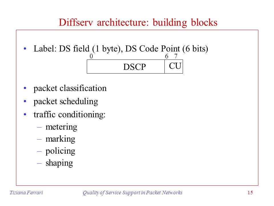 Diffserv architecture: building blocks