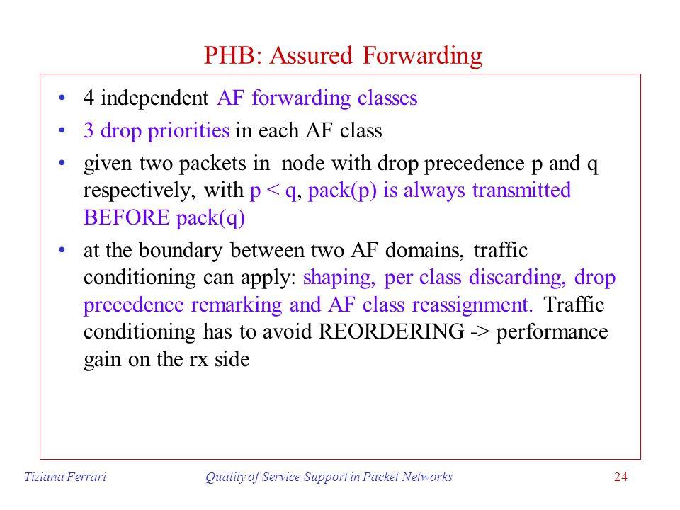 PHB: Assured Forwarding