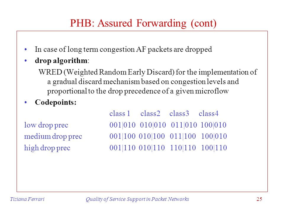 PHB: Assured Forwarding (cont)