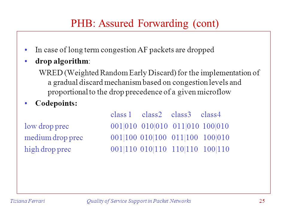 PHB: Assured Forwarding (cont)