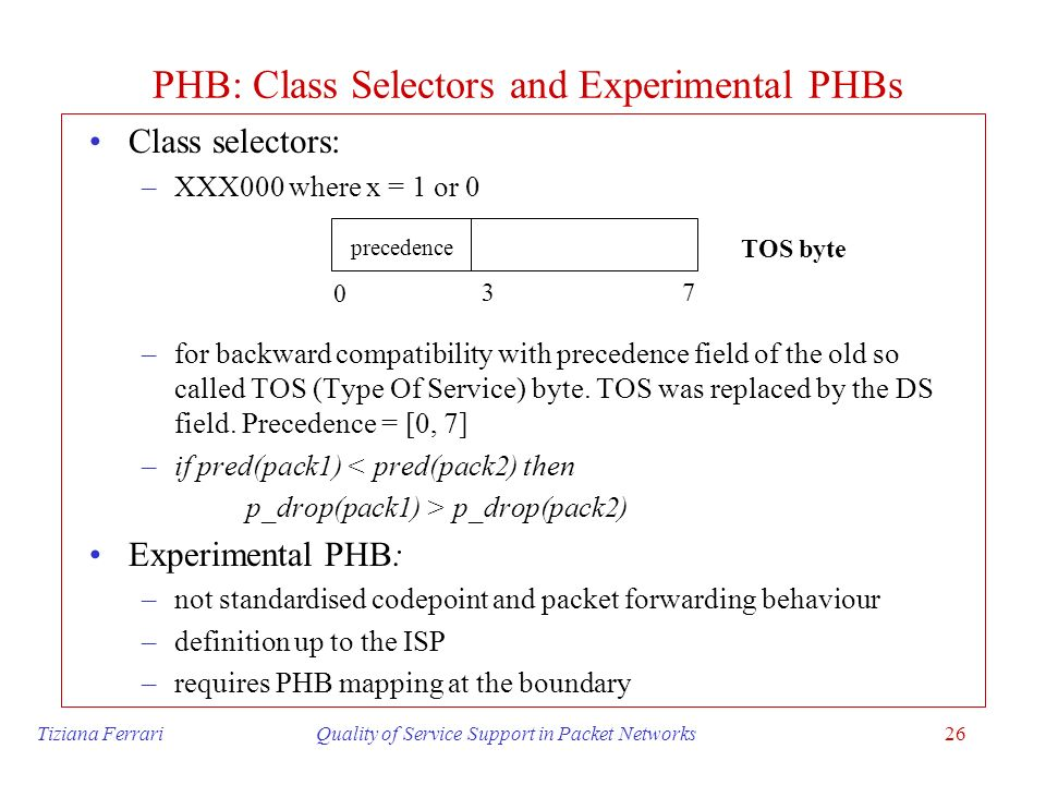 PHB: Class Selectors and Experimental PHBs