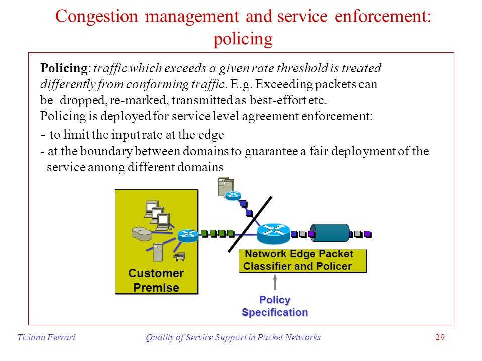 Congestion management and service enforcement: policing