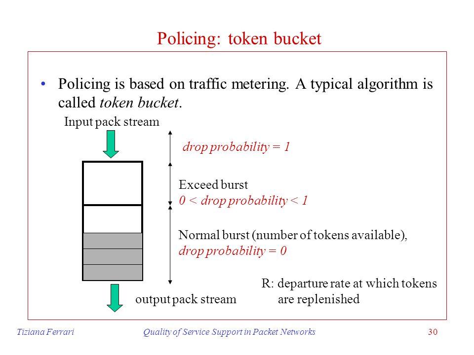 Policing: token bucket