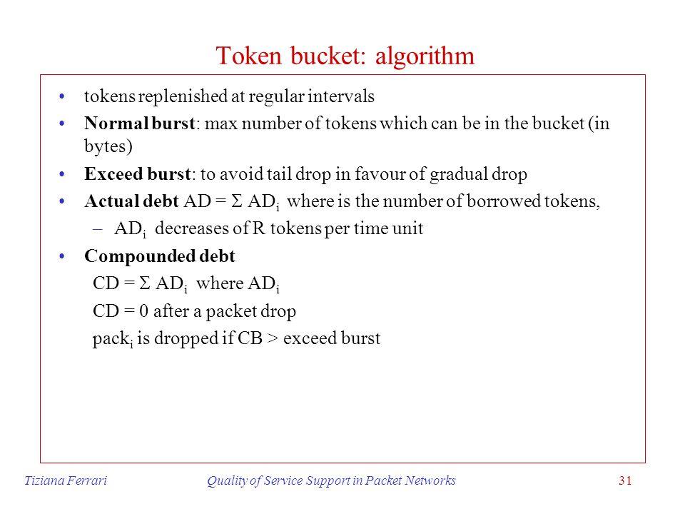 Token bucket: algorithm