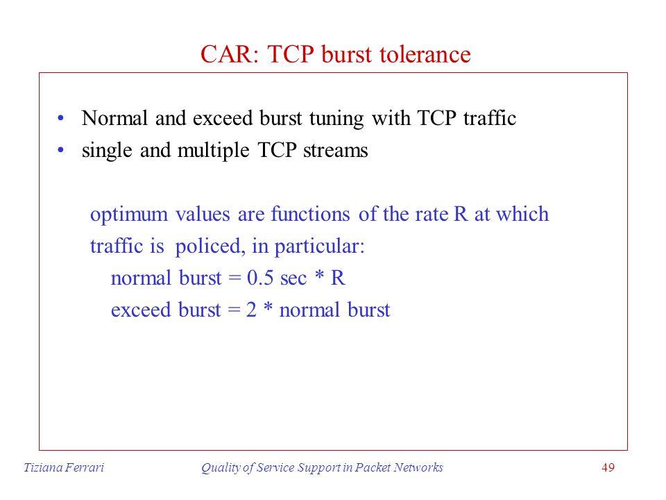CAR: TCP burst tolerance