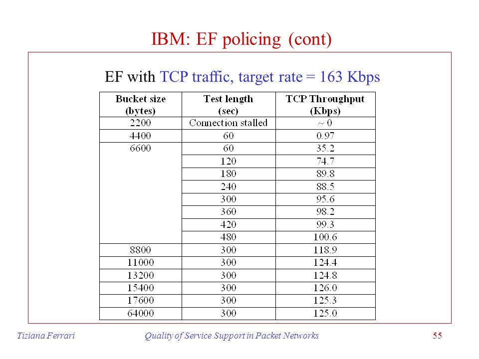 IBM: EF policing (cont)
