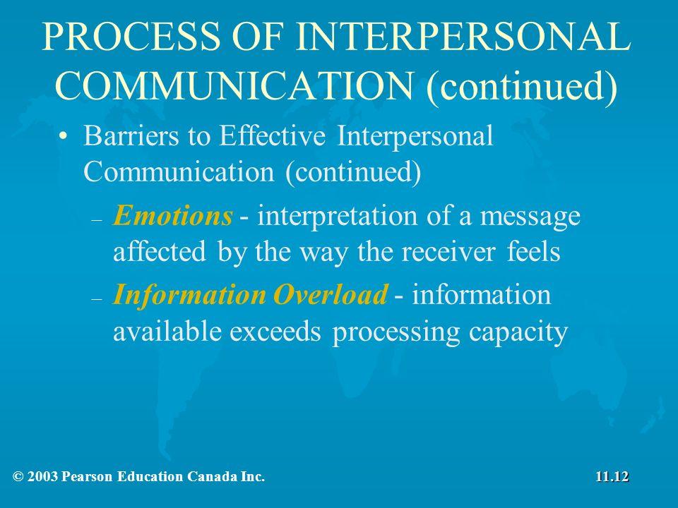 process of effective communication pdf