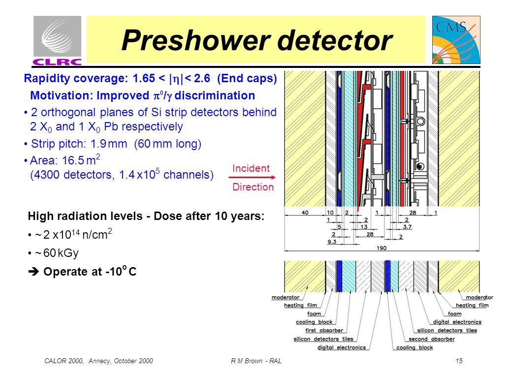 Preshower detector Rapidity coverage: 1.65 < || < 2.6 (End caps) Motivation: Improved 0/ discrimination.