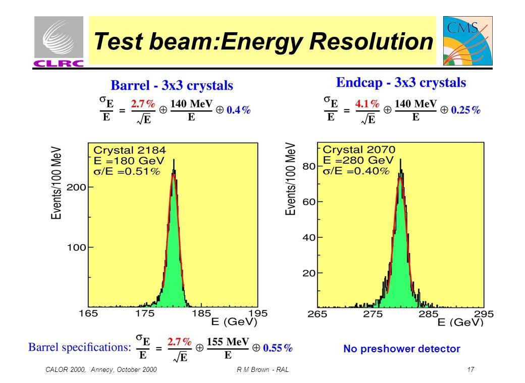 Test beam:Energy Resolution