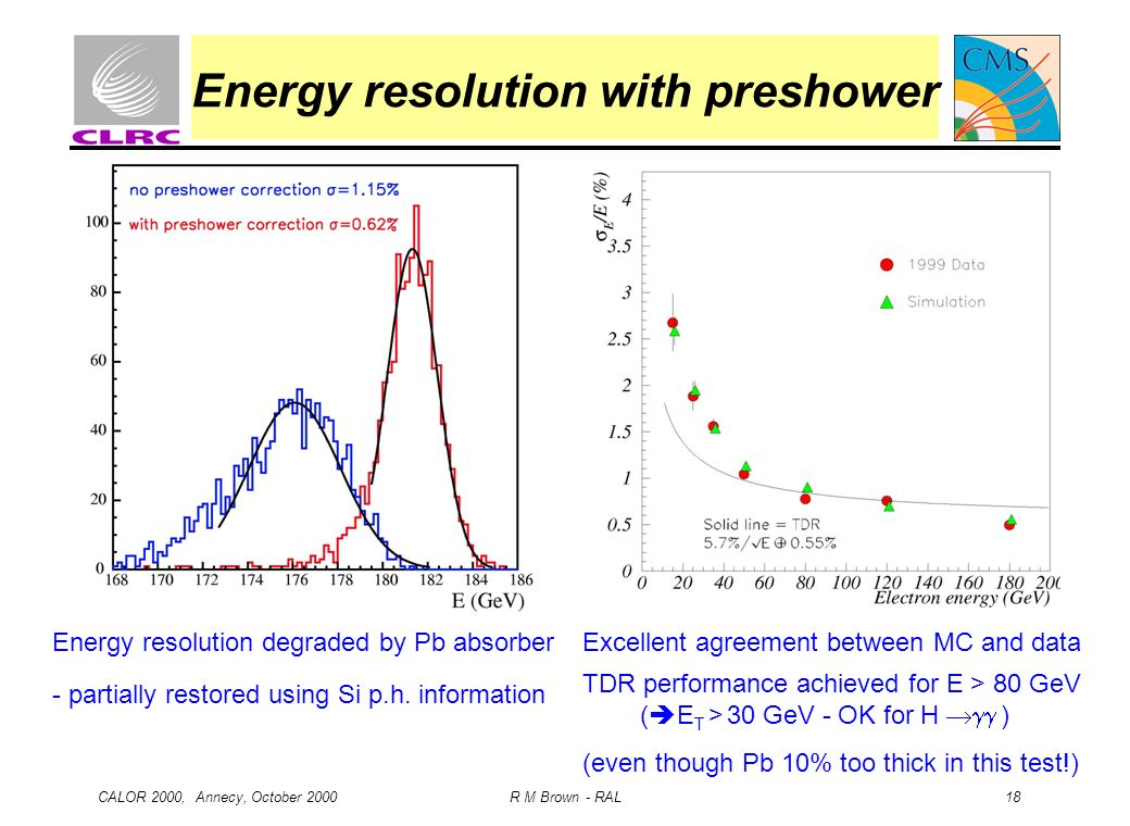Energy resolution with preshower