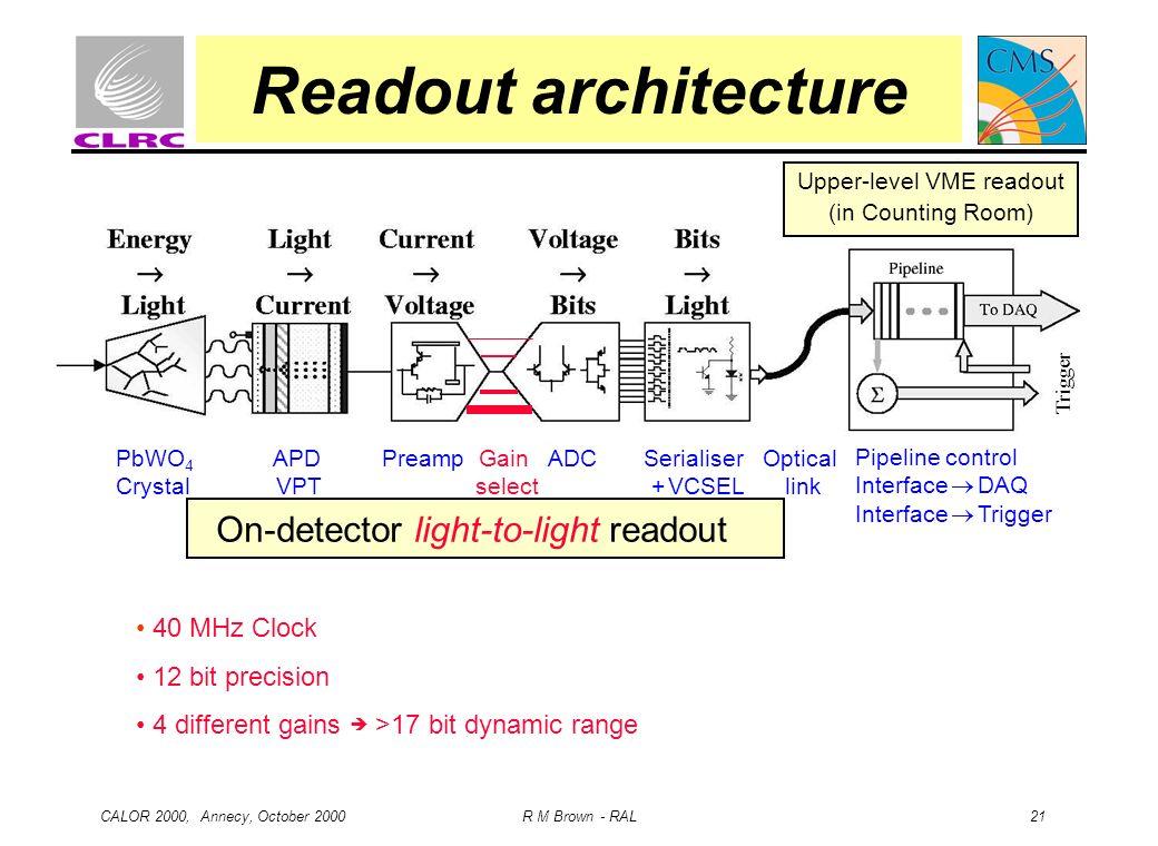 Upper-level VME readout