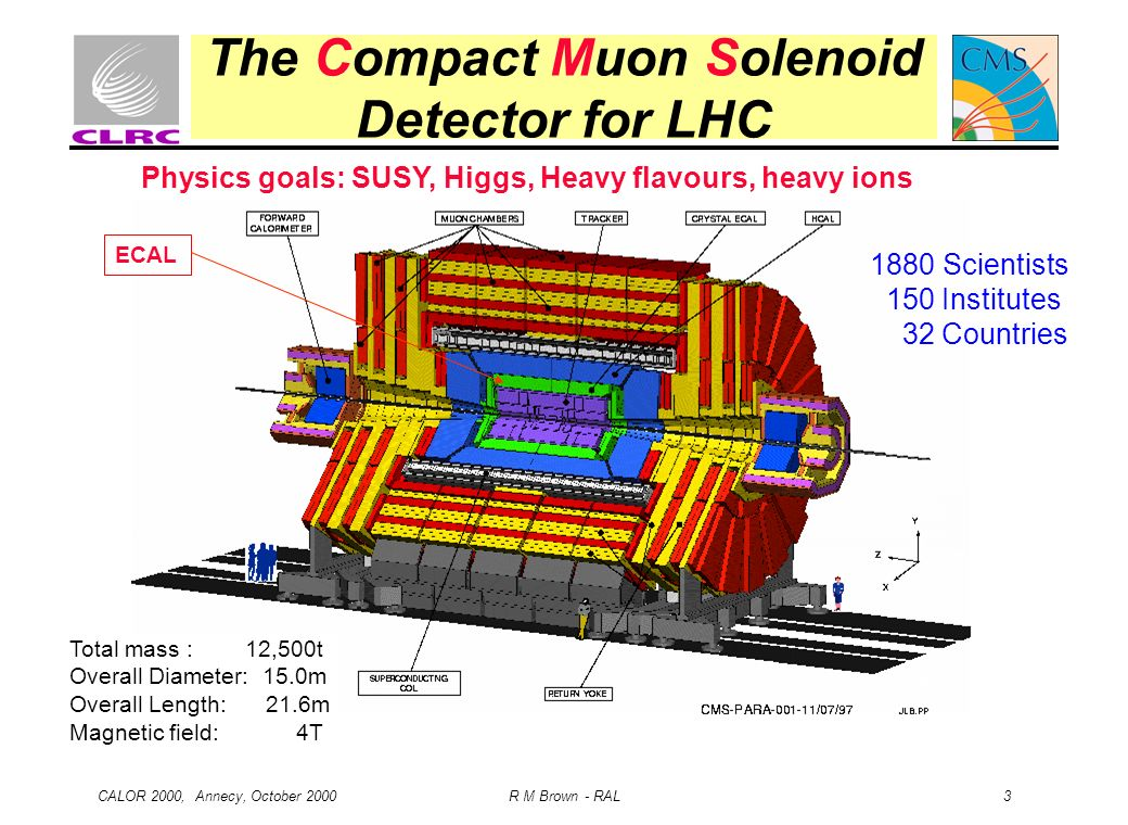 The Compact Muon Solenoid Detector for LHC