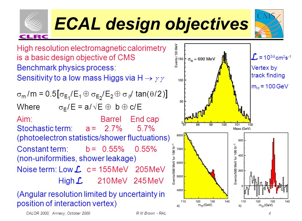 ECAL design objectives