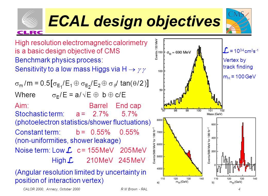 ECAL design objectives