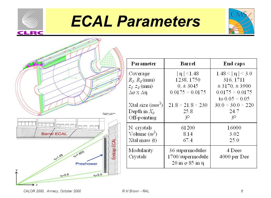 ECAL Parameters