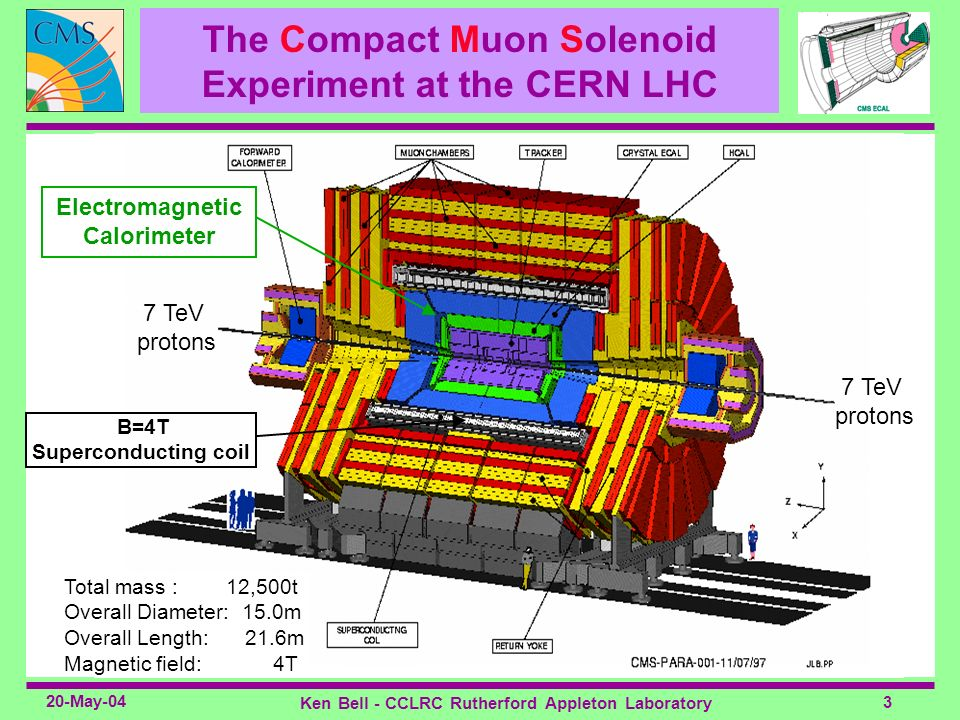 The Compact Muon Solenoid Experiment at the CERN LHC