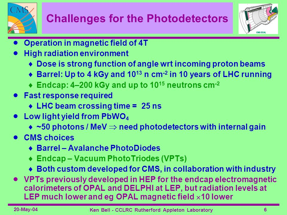 Challenges for the Photodetectors
